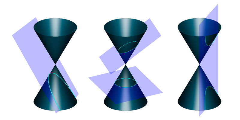 Conic_sections_with_plane