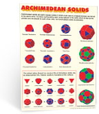 archimedean_solids