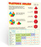 platonic_solids