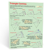 triangle_centres