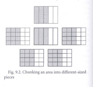 lamon-chunking